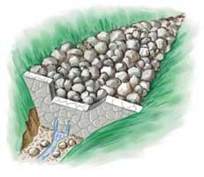 大雨などにより流れて来た土砂を更に捕捉して貯める