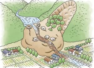 天然ダムの決壊②