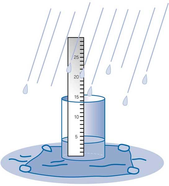 雨の量の測定方法