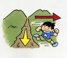 土石流が来る前にすばやく避難する②
