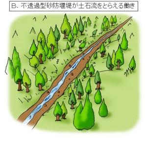 ①川(渓流)ではいつも、水と一緒に土砂も流れていきます。
