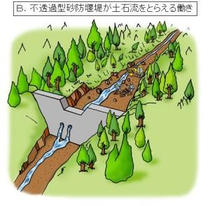 ②不透過型砂防堰堤を設けると、堰堤の上流側に土砂が少しずつたまっていきます。土砂をためる量を確保するため、取り除くこともあります。