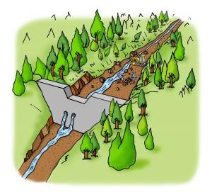 B.不透過型砂防堰堤が土石流をとらえる働き②不透過型砂防堰堤を設けると、堰堤の上流側に土砂が少しずつたまっていきます。土砂をためる量を確保するため、取り除くこともあります。