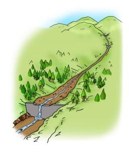 C.不透過型砂防堰堤が土砂の流れを調節する働き①不透過型砂防堰堤は、土砂で一杯になっていても、効果がなくなるわけではありません。堰堤の上流側では、土砂がたまって川の勾配がゆるくなり、川幅も広がるため、水が流れるスピードも遅くなります。